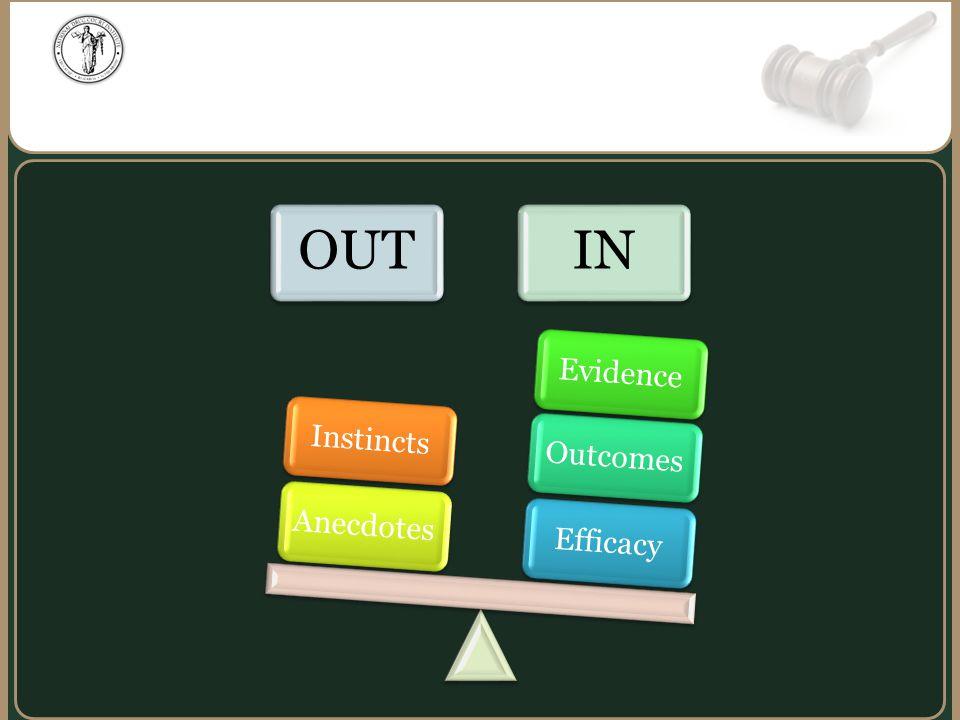OUTIN EfficacyOutcomesEvidenceAnecdotesInstincts
