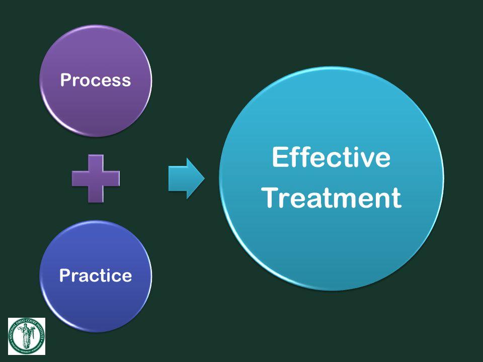ProcessPractice Effective Treatment