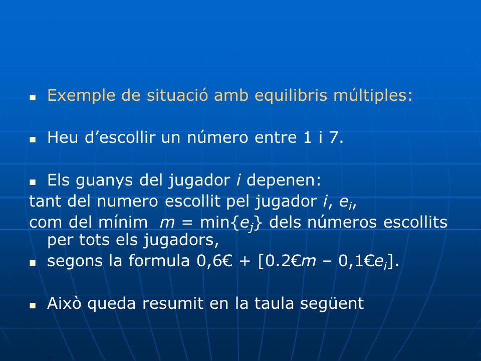Exemple de situació amb equilibris múltiples: Heu d'escollir un número entre 1 i 7.