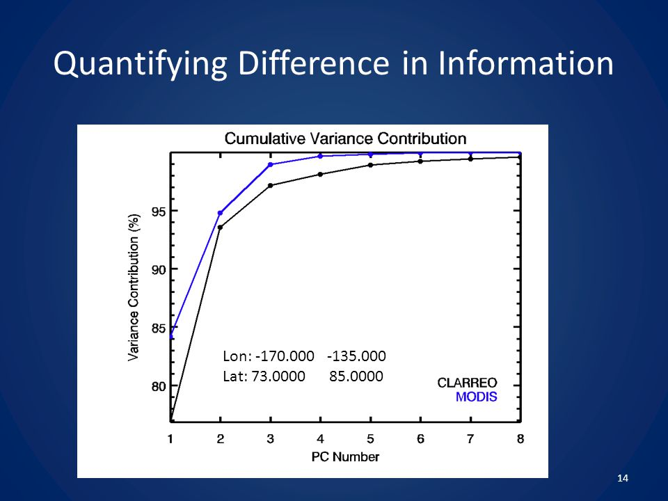 Quantifying Difference in Information 14 Lon: -170.000 -135.000 Lat: 73.0000 85.0000