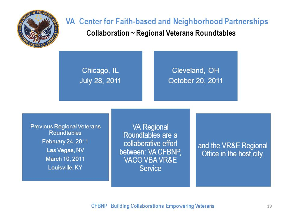 VA Center for Faith-based and Neighborhood Partnerships Collaboration ~ Regional Veterans Roundtables Chicago, IL July 28, 2011 Cleveland, OH October