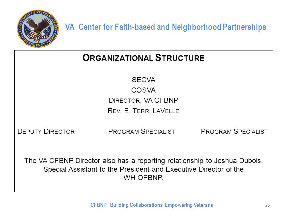 VA Center for Faith-based and Neighborhood Partnerships O RGANIZATIONAL S TRUCTURE SECVA COSVA D IRECTOR, VA CFBNP R EV.