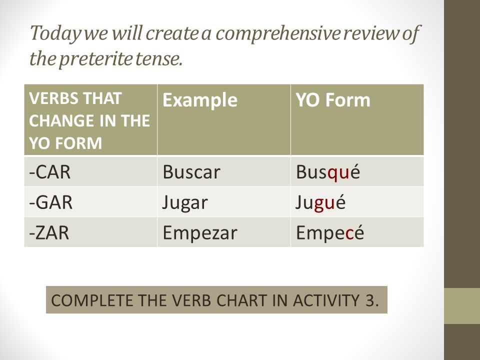 Today we will continue our comprehensive review of the preterite tense.