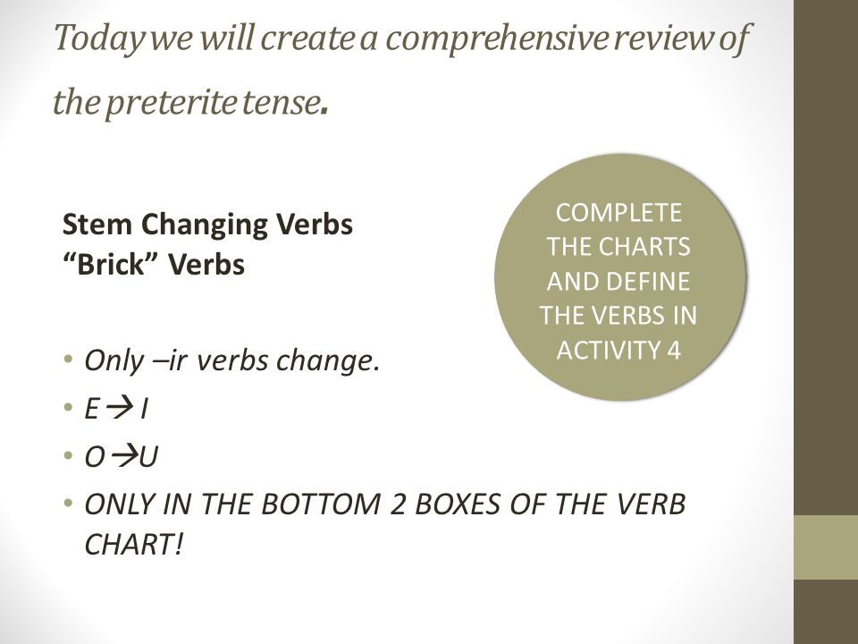 Today we will create a comprehensive review of the preterite tense.