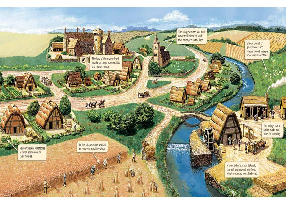 Feudalism The rigid system of serfdom did not allow for much personal or political advancement However, for the noble class, opportunities for political and economic advancement centered on warfare to protect lands from distant enemies like the Vikings as well as other competing lords This centuries-long traditions of linking land rights to military service was termed feudalism – The feudal society was based on the vassal relationship, in which kings and lords gave land to vassals in exchange for sworn military allegiance – This vassal relationship looked different from region to region, but by the 11 th Century the key person in the medieval military was the knight – Land given to a knight by his lord or king allowed him to afford armor and horses, and the land, known as a fief, could be passed down through generations – This allowed knights themselves to become wealthy lords, who could then enter into vassal relationships with other knights – Knights could also be in a vassal relationship with more than one lord at a time http://www.youtube.com/user/historyt eachers#p/search/0/AtCxl9leYQ4