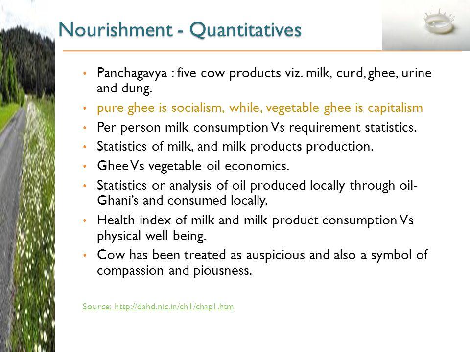 Nourishment - Quantitatives Panchagavya : five cow products viz.