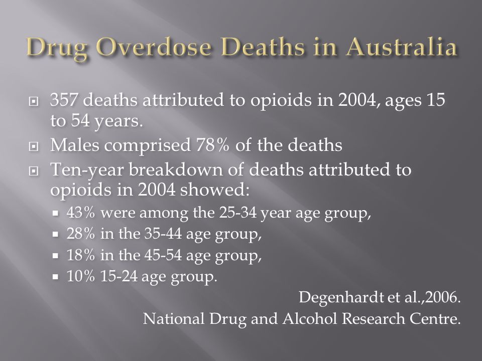  357 deaths attributed to opioids in 2004, ages 15 to 54 years.