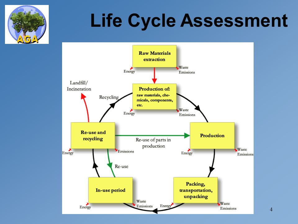 4 Life Cycle Assessment