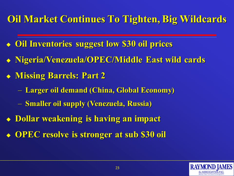 Oil Market Continues To Tighten, Big Wildcards 23  Oil Inventories suggest low $30 oil prices  Nigeria/Venezuela/OPEC/Middle East wild cards  Missing Barrels: Part 2 –Larger oil demand (China, Global Economy) –Smaller oil supply (Venezuela, Russia)  Dollar weakening is having an impact  OPEC resolve is stronger at sub $30 oil
