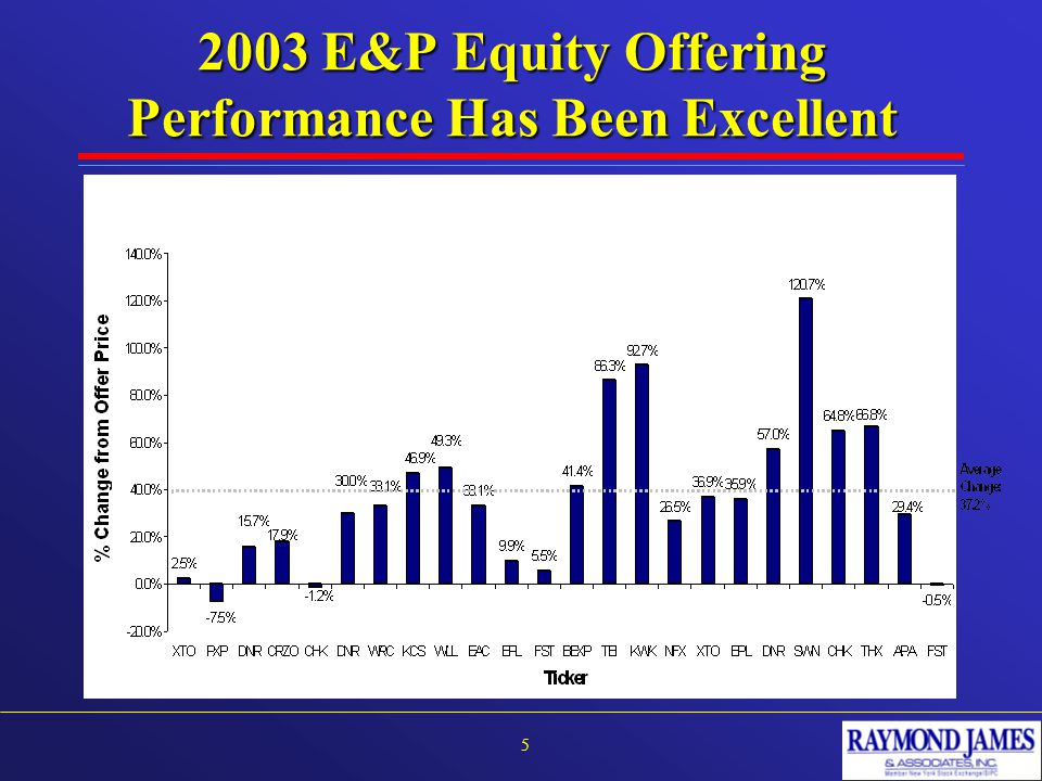 2003 E&P Equity Offering Performance Has Been Excellent 5