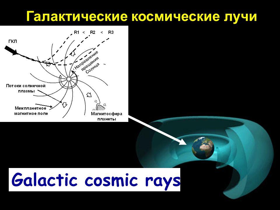 Galactic cosmic rays Галактические космические лучи