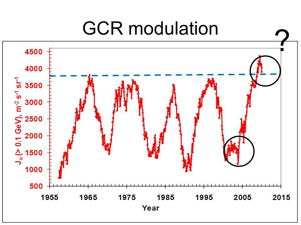 GCR modulation ?