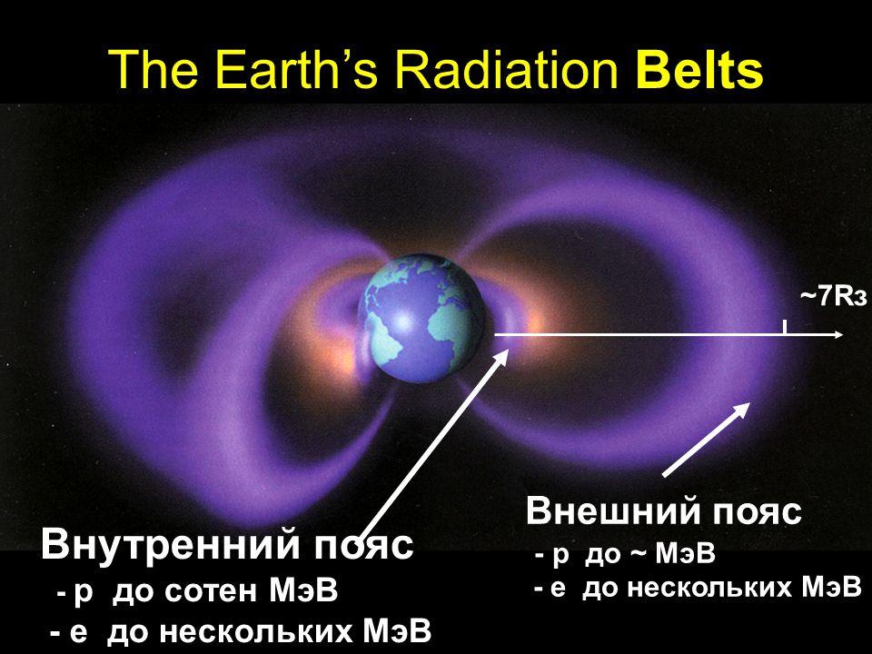 Внешний пояс - р до ~ МэВ - е до нескольких МэВ Внутренний пояс - р до сотен МэВ - е до нескольких МэВ ~7Rз The Earth's Radiation Belts