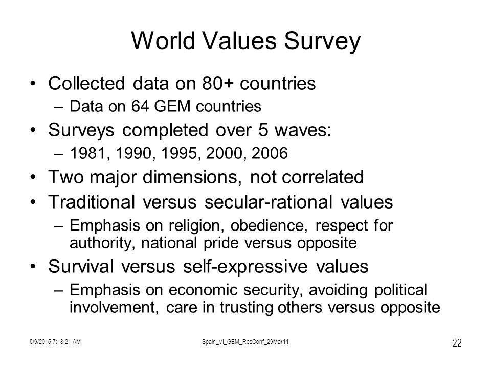 5/9/2015 7:19:57 AMSpain_VI_GEM_ResConf_29Mar11 22 World Values Survey Collected data on 80+ countries –Data on 64 GEM countries Surveys completed over 5 waves: –1981, 1990, 1995, 2000, 2006 Two major dimensions, not correlated Traditional versus secular-rational values –Emphasis on religion, obedience, respect for authority, national pride versus opposite Survival versus self-expressive values –Emphasis on economic security, avoiding political involvement, care in trusting others versus opposite