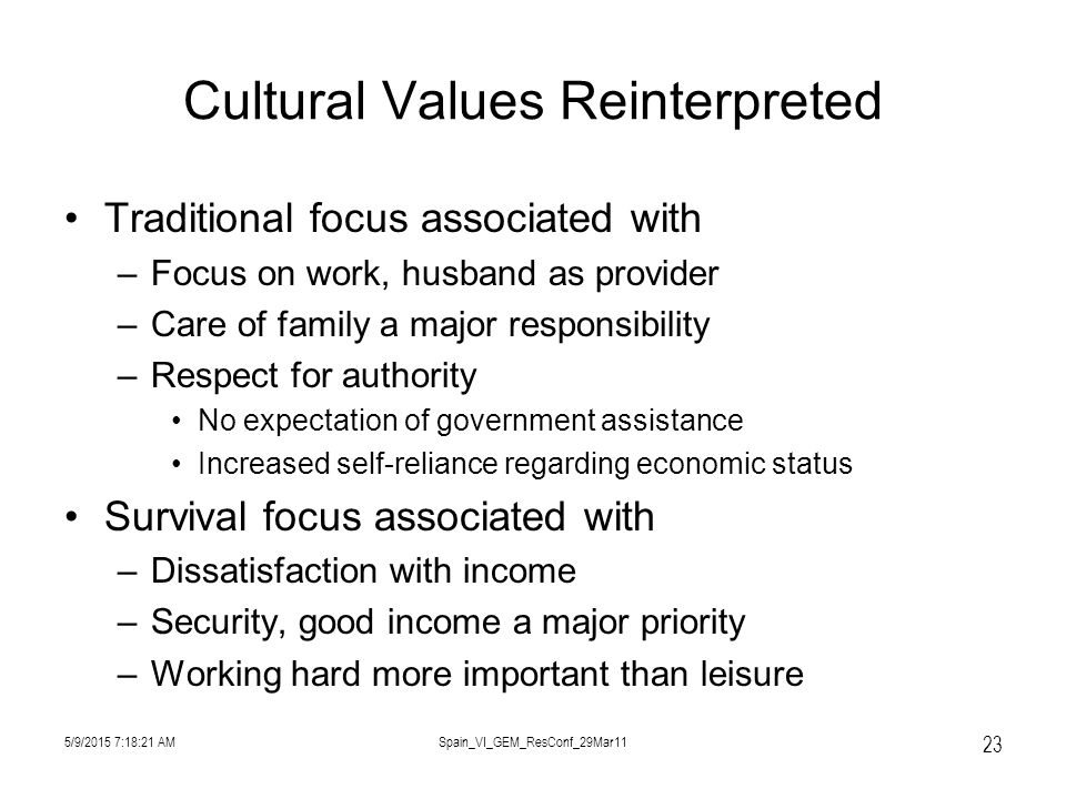 5/9/2015 7:19:57 AMSpain_VI_GEM_ResConf_29Mar11 23 Cultural Values Reinterpreted Traditional focus associated with –Focus on work, husband as provider –Care of family a major responsibility –Respect for authority No expectation of government assistance Increased self-reliance regarding economic status Survival focus associated with –Dissatisfaction with income –Security, good income a major priority –Working hard more important than leisure