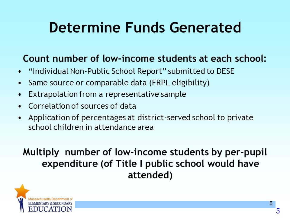 5 5 Determine Funds Generated Count number of low-income students at each school: Individual Non-Public School Report submitted to DESE Same source or comparable data (FRPL eligibility) Extrapolation from a representative sample Correlation of sources of data Application of percentages at district-served school to private school children in attendance area Multiply number of low-income students by per-pupil expenditure (of Title I public school would have attended)