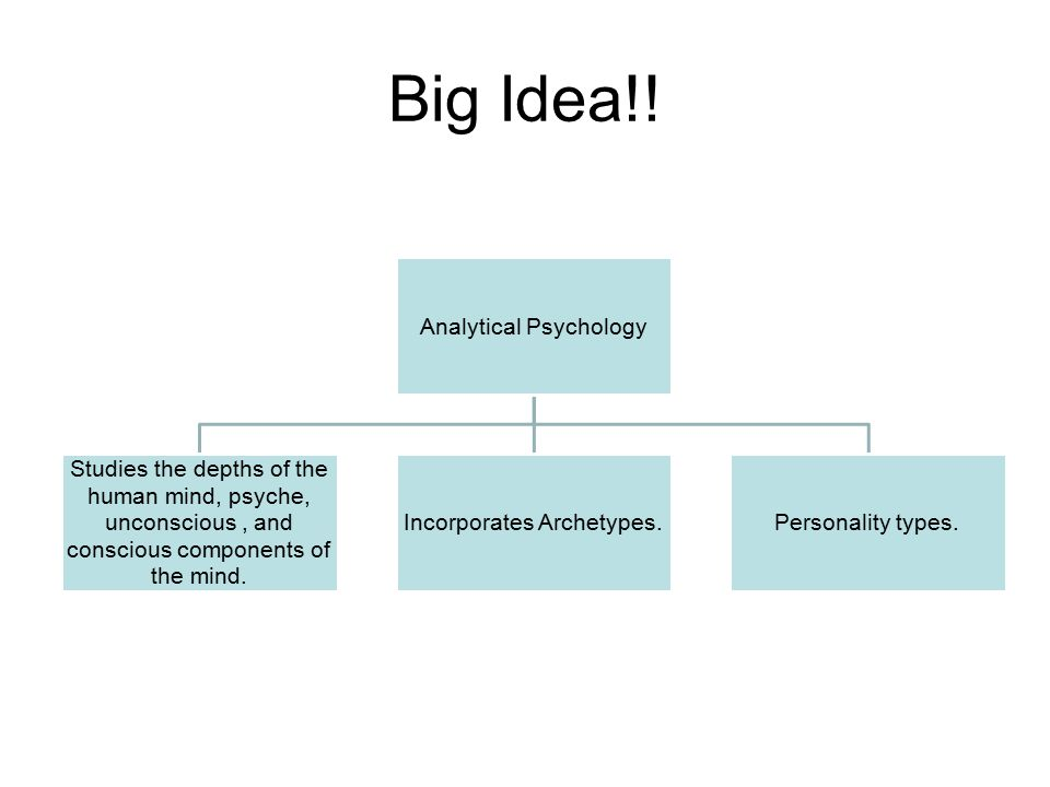 Big Idea!! Analytical Psychology Studies the depths of the human mind, psyche, unconscious, and conscious components of the mind. Incorporates Archety