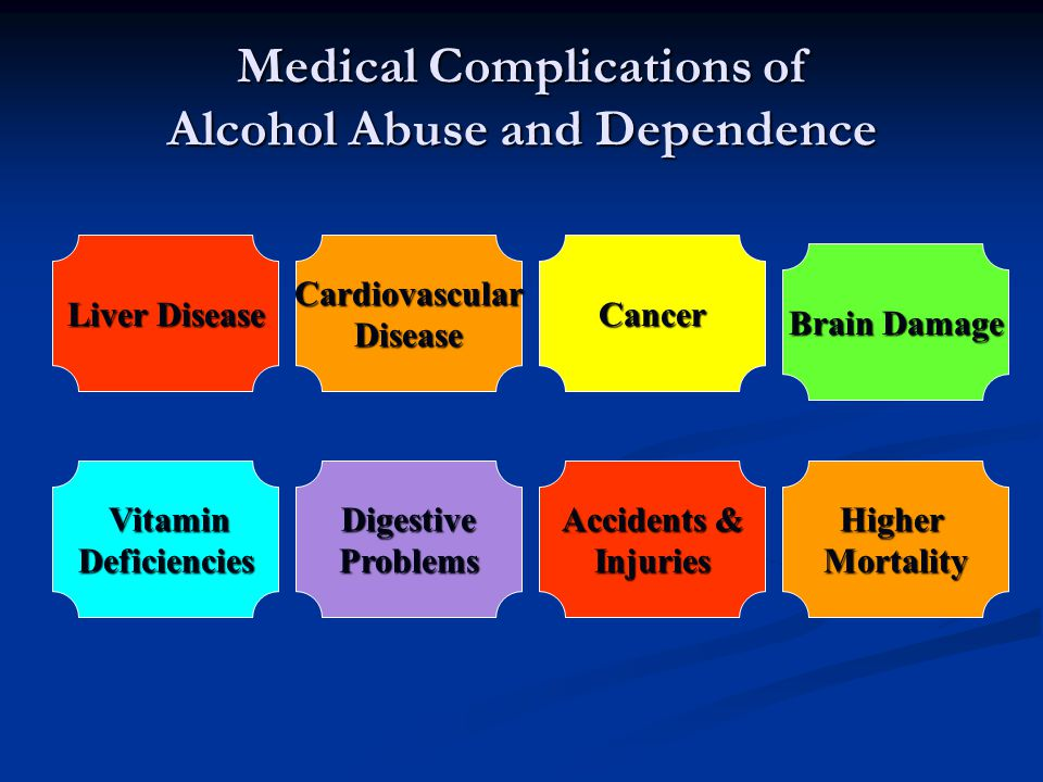 Medical Complications of Alcohol Abuse and Dependence Liver Disease CardiovascularDiseaseCancer Vitamin DeficienciesDigestiveProblems Accidents & InjuriesHigherMortality Brain Damage
