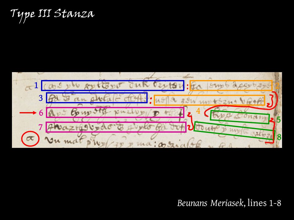 2 4 5 8 Type III Stanza : : 1 3 6 7 Beunans Meriasek, lines 1-8 Type III Stanza