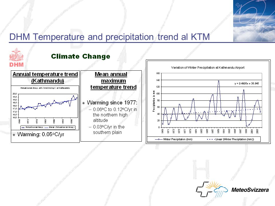 DHM Temperature and precipitation trend al KTM