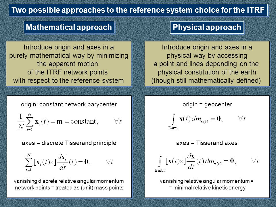 Two possible approaches to the reference system choice for the ITRF Mathematical approach Physical approach origin = geocenter axes = Tisserand axes origin: constant network barycenter axes = discrete Tisserand principle vanishing relative angular momentum = = minimal relative kinetic energy vanishing discrete relative angular momentum network points = treated as (unit) mass points or a combination of the two approaches: one for the geocenter, the other for the axes Introduce origin and axes in a purely mathematical way by minimizing the apparent motion of the ITRF network points with respect to the reference system Introduce origin and axes in a physical way by accessing a point and lines depending on the physical constitution of the earth (though still mathematically defined)