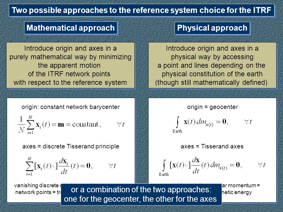 Two possible approaches to the reference system choice for the ITRF Mathematical approach Physical approach ADVANTAGES Physical meaning.