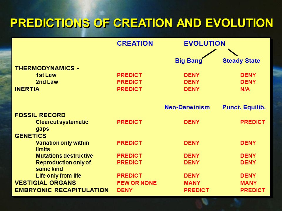 PREDICTIONS OF CREATION AND EVOLUTION CREATION EVOLUTION Big Bang Steady State THERMODYNAMICS - 1st LawPREDICTDENYDENY 2nd LawPREDICTDENYDENY INERTIA PREDICTDENYN/A Neo-Darwinism Punct.
