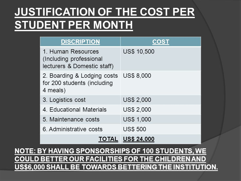 COST PER STUDENT As this Institution involves professionals and we intend to provide the best facilities.