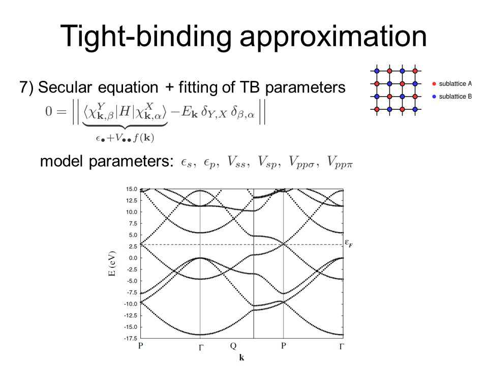 7) Secular equation + fitting of TB parameters model parameters: