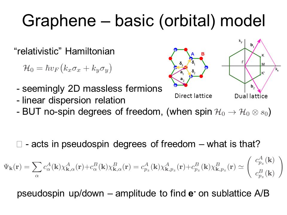 Graphene – basic (orbital) model relativistic Hamiltonian Direct lattice Dual lattice  - acts in pseudospin degrees of freedom – what is that.