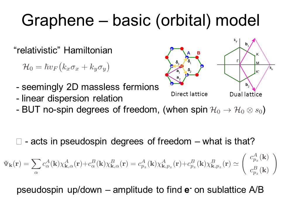 Graphene – basic (orbital) model relativistic Hamiltonian Direct lattice Dual lattice  - acts in pseudospin degrees of freedom – what is that.