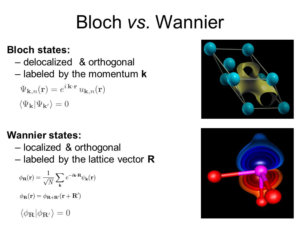 Tight-binding approximation 1) Wannier states basis = local atomic orbitals 2) Bloch states basis = Bloch sum of local atomic orbitals