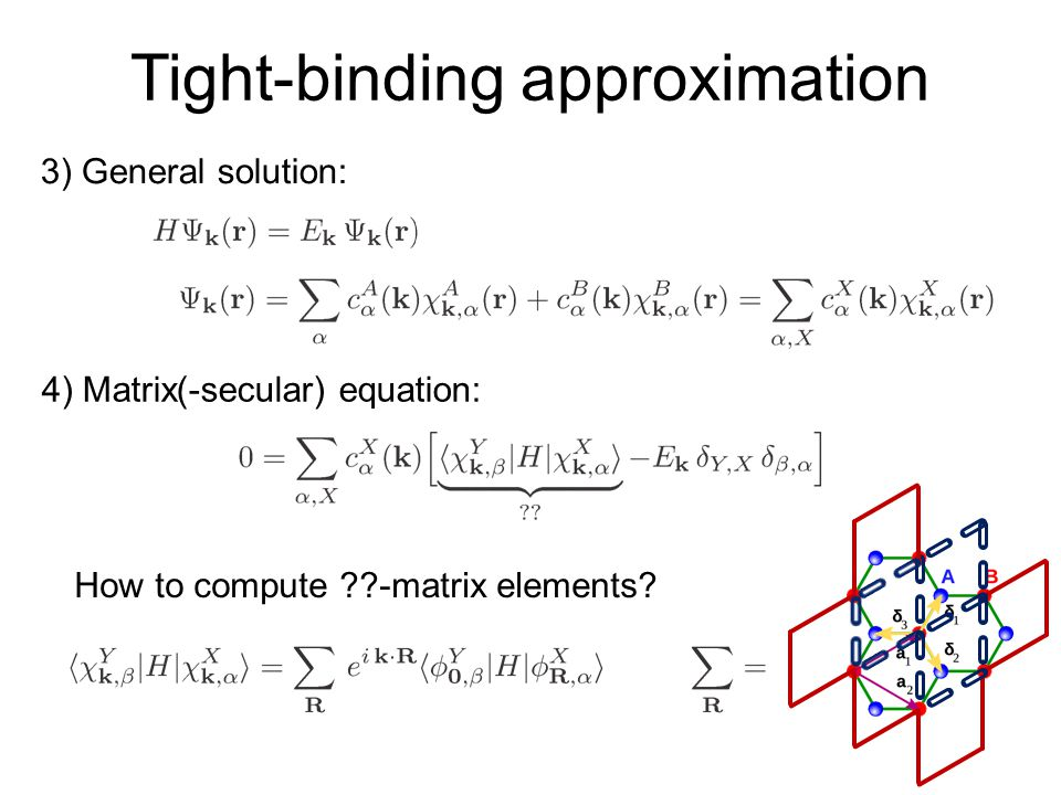 Tight-binding approximation 3) General solution: 4) Matrix(-secular) equation: How to compute ??-matrix elements?
