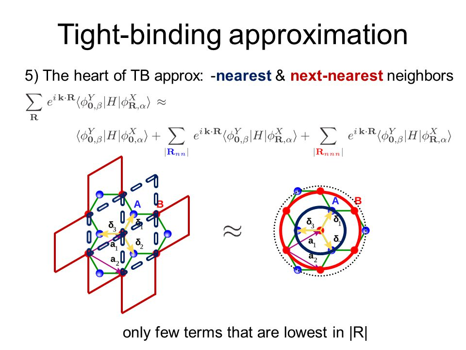 Tight-binding approximation only few terms that are lowest in |R| 5) The heart of TB approx: -nearest & next-nearest neighbors