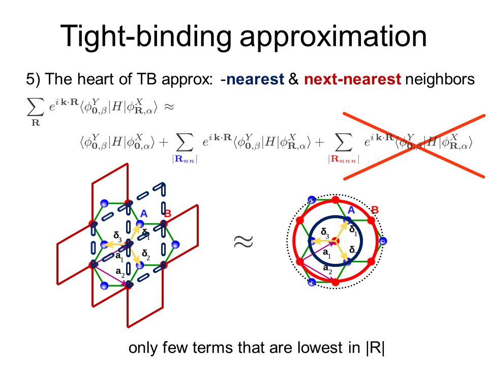 Tight-binding approximation 6) Further simplification – point (local) group symmetries - elements – square lattice non-zero elementszero elements