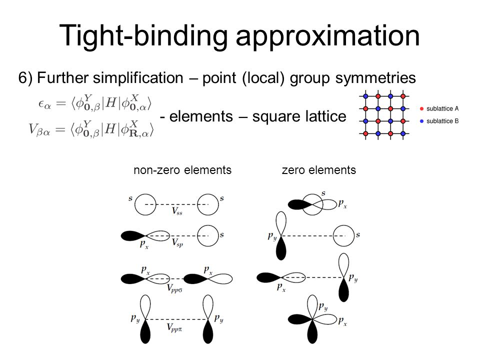 Tight-binding approximation