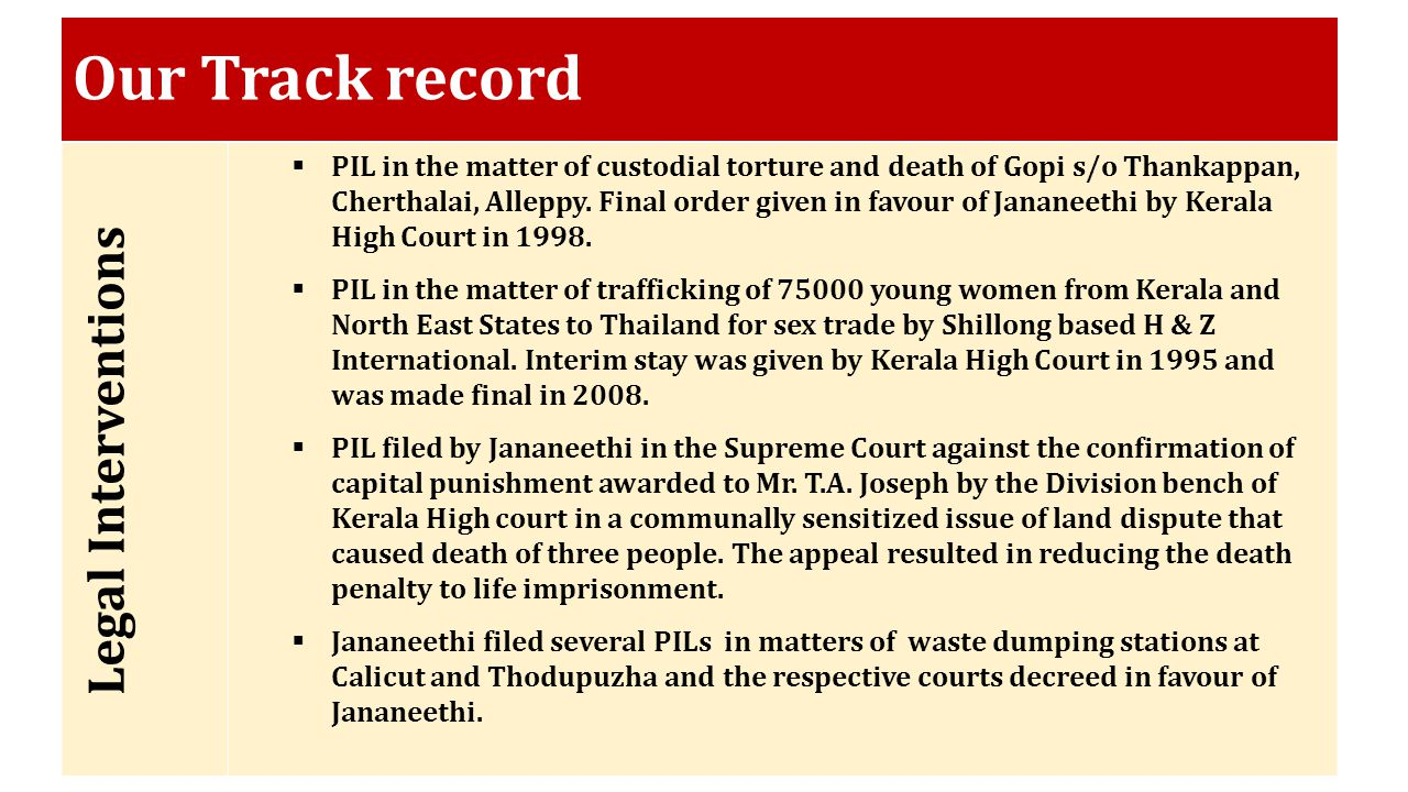 Our Track record Legal Interventions  PIL in the matter of custodial torture and death of Gopi s/o Thankappan, Cherthalai, Alleppy.
