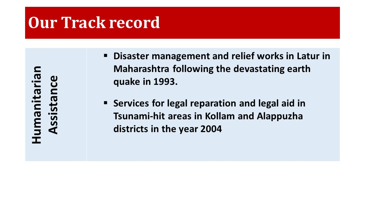 Our Track record Humanitarian Assistance  Disaster management and relief works in Latur in Maharashtra following the devastating earth quake in 1993.