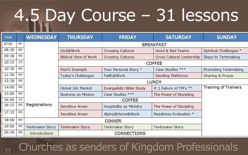 4.5 Day Course – 31 lessons Churches as senders of Kingdom Professionals 11