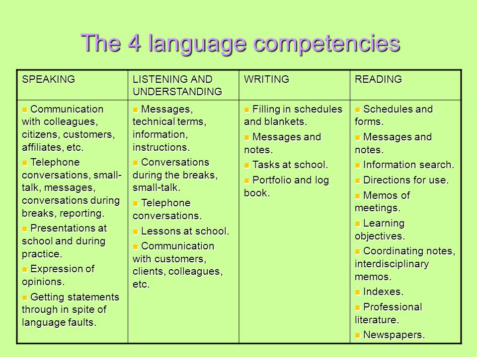 The 4 language competencies SPEAKING LISTENING AND UNDERSTANDING WRITINGREADING Communication with colleagues, citizens, customers, affiliates, etc.