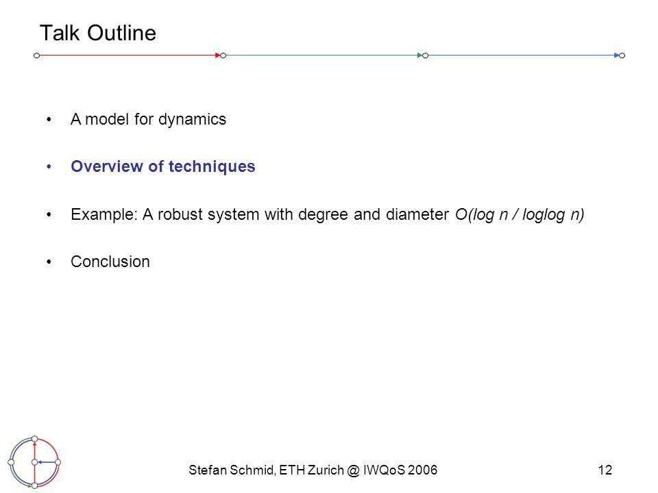 Stefan Schmid, ETH Zurich @ IWQoS 200612 Talk Outline A model for dynamics Overview of techniques Example: A robust system with degree and diameter O(