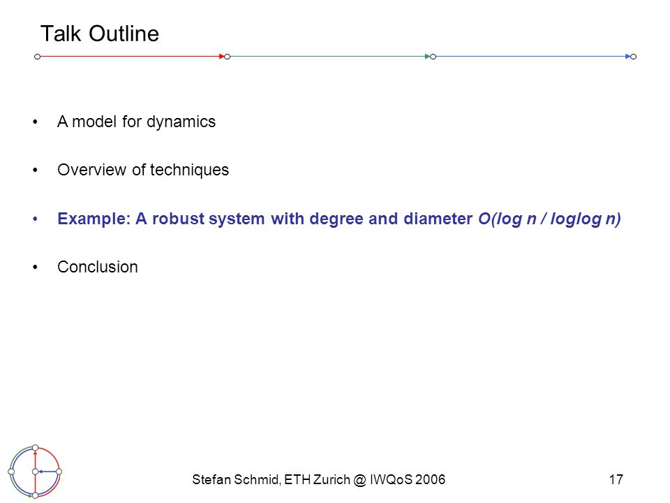 Stefan Schmid, ETH Zurich @ IWQoS 200617 Talk Outline A model for dynamics Overview of techniques Example: A robust system with degree and diameter O(log n / loglog n) Conclusion