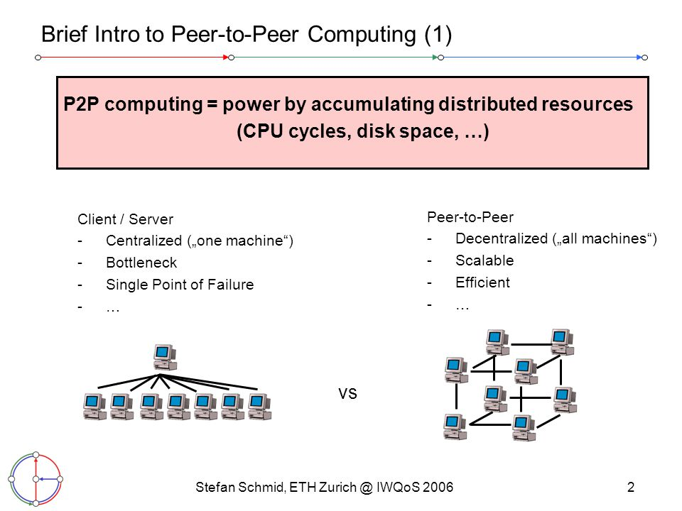 """Stefan Schmid, ETH Zurich @ IWQoS 20062 Brief Intro to Peer-to-Peer Computing (1) P2P computing = power by accumulating distributed resources (CPU cycles, disk space, …) vs Client / Server -Centralized (""""one machine ) -Bottleneck -Single Point of Failure -… Peer-to-Peer -Decentralized (""""all machines ) -Scalable -Efficient -…"""