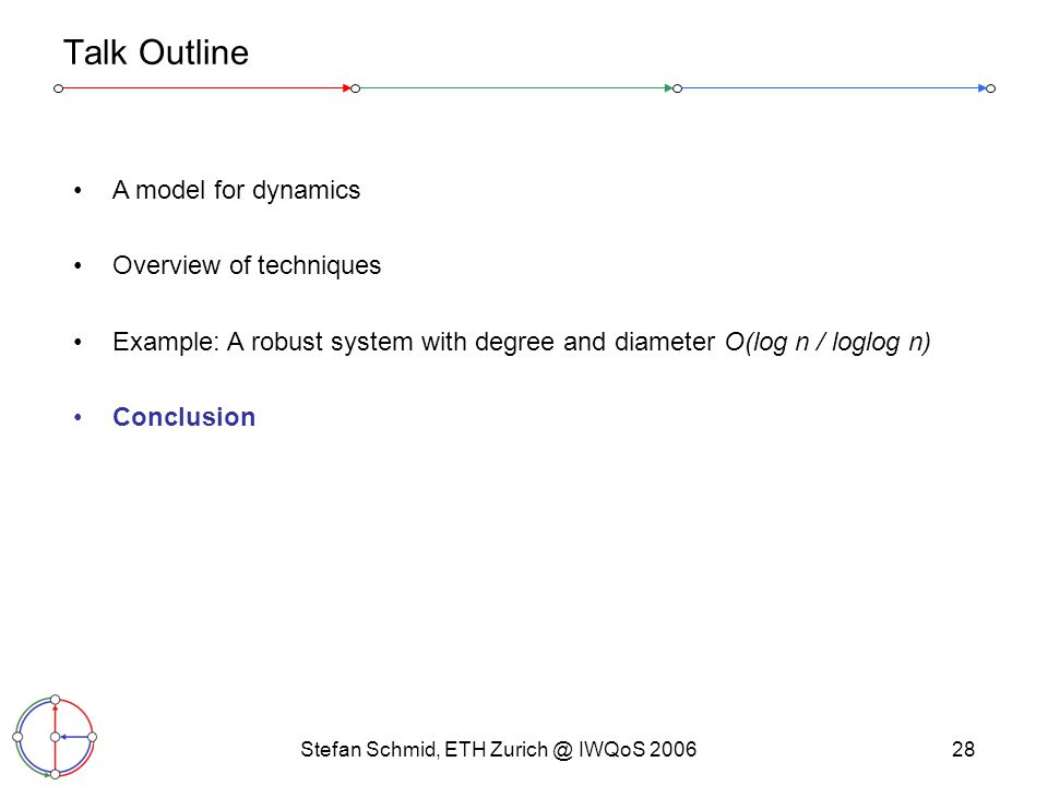 Stefan Schmid, ETH Zurich @ IWQoS 200628 Talk Outline A model for dynamics Overview of techniques Example: A robust system with degree and diameter O(