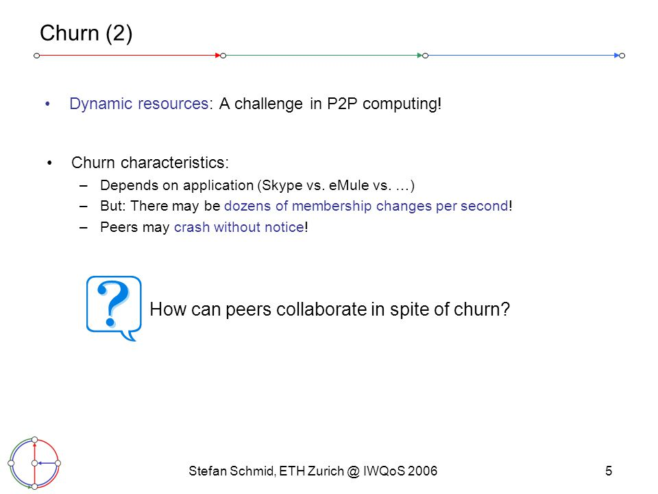 Stefan Schmid, ETH Zurich @ IWQoS 20065 Churn (2) Dynamic resources: A challenge in P2P computing.