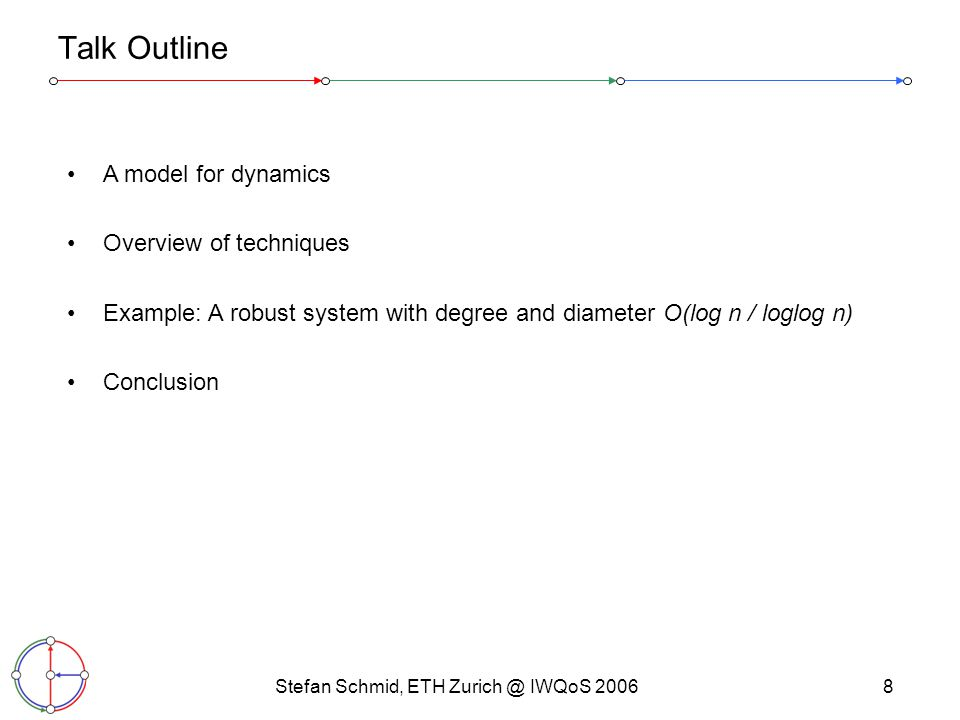 Stefan Schmid, ETH Zurich @ IWQoS 20068 Talk Outline A model for dynamics Overview of techniques Example: A robust system with degree and diameter O(l