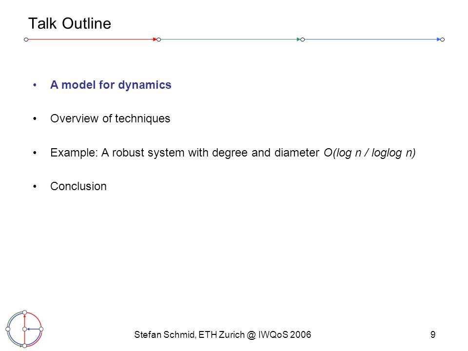 Stefan Schmid, ETH Zurich @ IWQoS 20069 Talk Outline A model for dynamics Overview of techniques Example: A robust system with degree and diameter O(l