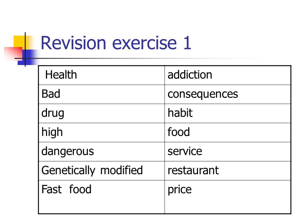 Revision exercise 1 Healthaddiction Badconsequences drughabit highfood dangerousservice Genetically modifiedrestaurant Fast foodprice