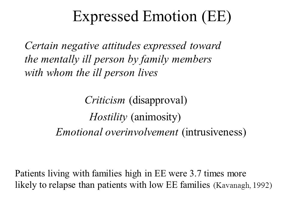 Expressed Emotion (EE) Certain negative attitudes expressed toward the mentally ill person by family members with whom the ill person lives Criticism