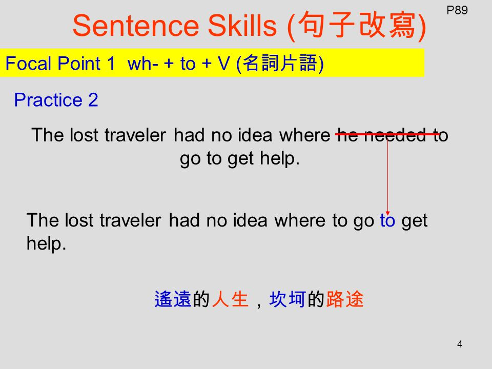 4 Sentence Skills ( 句子改寫 ) P89 遙遠的人生,坎坷的路途 Focal Point 1 wh- + to + V ( 名詞片語 ) Practice 2 The lost traveler had no idea where he needed to go to get help.